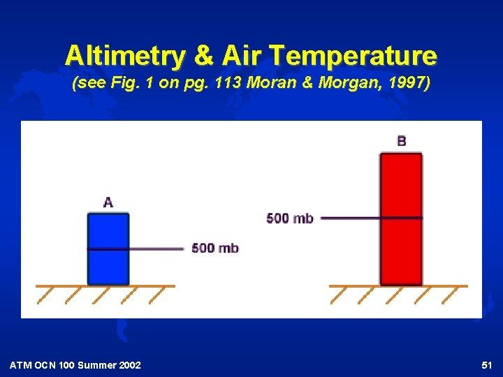 Altimetry & Air Temperature (see Fig. 1 on pg. 113 Moran & Morgan, 1997)