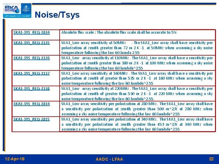 Noise/Tsys SKA 1 -SYS_REQ-2824 SKA 1 -SYS_REQ-2135 SKA 1 -SYS_REQ-2136 SKA 1 -SYS_REQ-2137 SKA