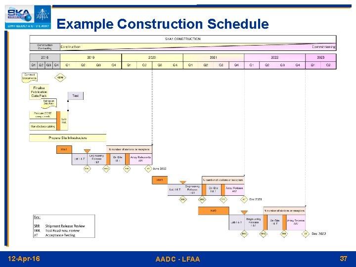 Example Construction Schedule 12 -Apr-16 AADC - LFAA 37