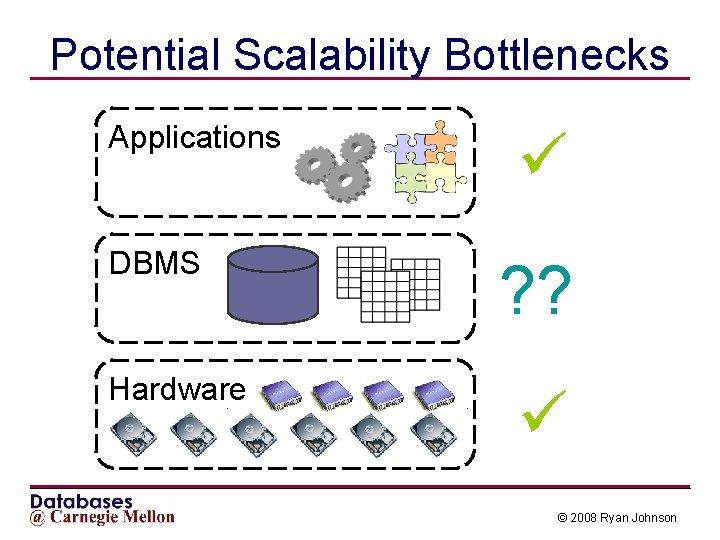 Potential Scalability Bottlenecks Applications DBMS Hardware ü ? ? ü © 2008 Ryan Johnson