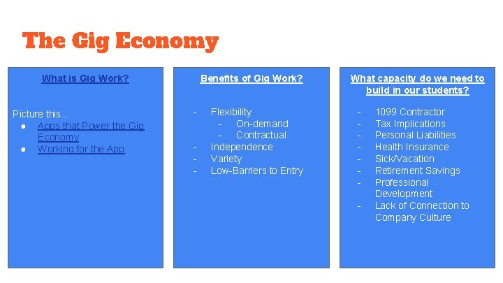 The Gig Economy What is Gig Work? Picture this… ● Apps that Power the