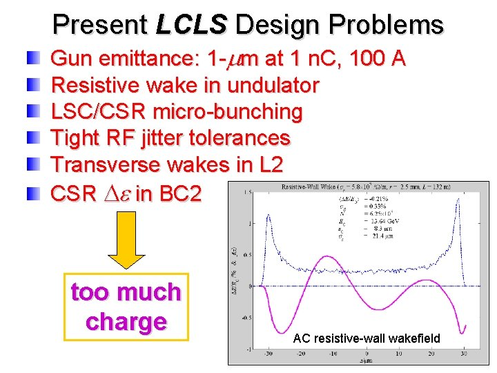 Present LCLS Design Problems Gun emittance: 1 -mm at 1 n. C, 100 A
