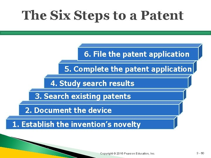 The Six Steps to a Patent 6. File the patent application 5. Complete the