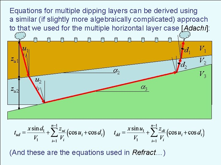 Equations for multiple dipping layers can be derived using a similar (if slightly more