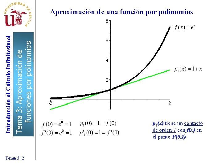 Tema 3: Aproximación de funciones por polinomios Introducción al Cálculo Infinitesimal Aproximación de una