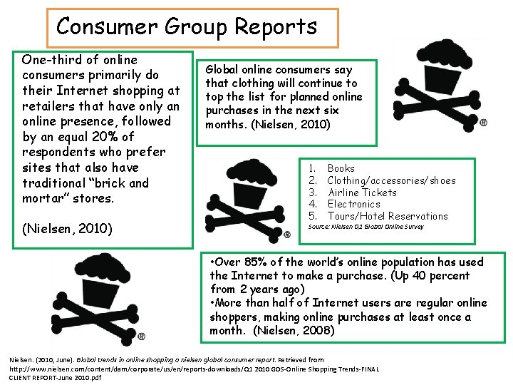 Consumer Group Reports One-third of online consumers primarily do their Internet shopping at retailers