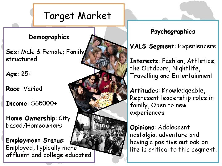 Target Market Demographics Sex: Male & Female; Family structured Age: 25+ Race: Varied Income: