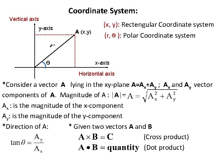 Coordinate System: Vertical axis (x, y): Rectengular Coordinate system y-axis A (x, y) Ѳ