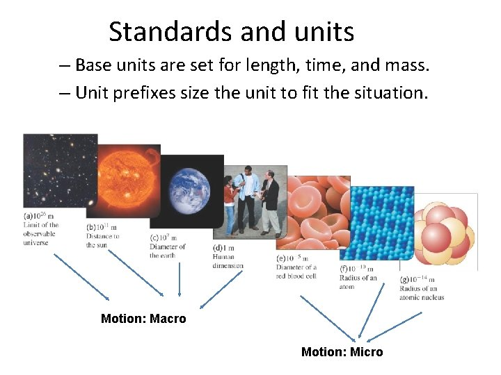Standards and units – Base units are set for length, time, and mass. –
