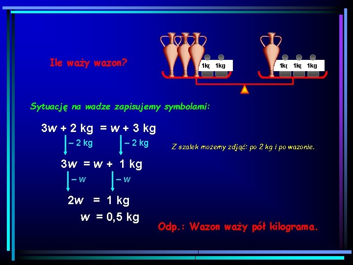 Ile waży wazon? 1 kg 1 kg 1 kg Sytuację na wadze zapisujemy symbolami:
