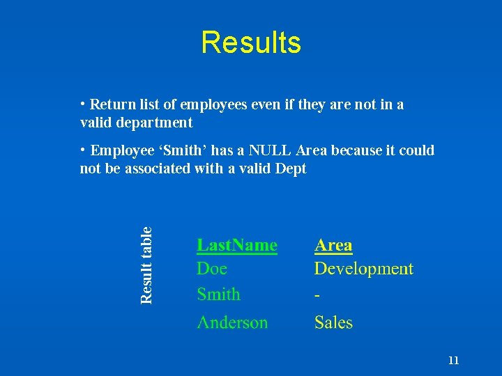 Results • Return list of employees even if they are not in a valid