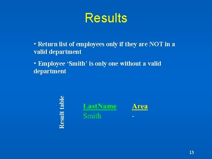 Results • Return list of employees only if they are NOT in a valid