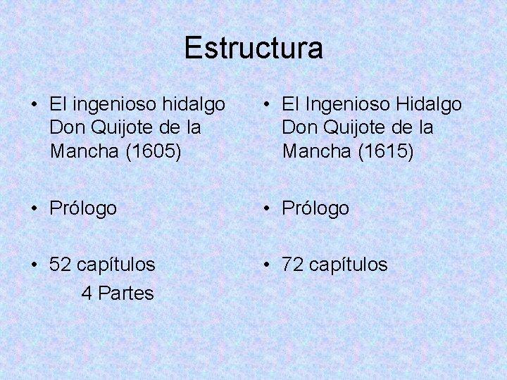 Estructura • El ingenioso hidalgo Don Quijote de la Mancha (1605) • El Ingenioso