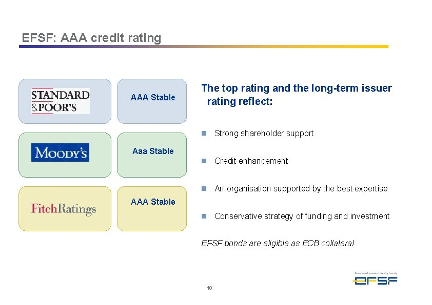 EFSF: AAA credit rating AAA Stable The top rating and the long-term issuer rating
