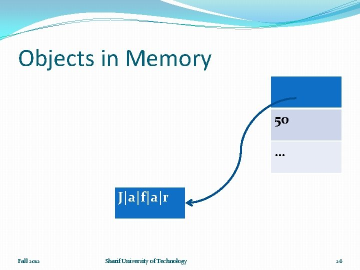 Objects in Memory 50 … J a f a r Fall 2012 Sharif University of Technology 26