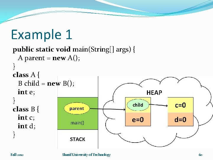 Example 1 public static void main(String[] args) { A parent = new A(); }