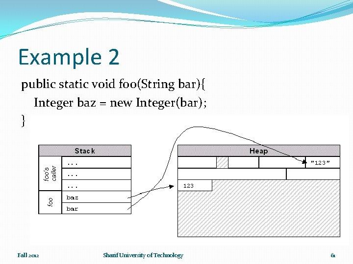 Example 2 public static void foo(String bar){ Integer baz = new Integer(bar); } Fall