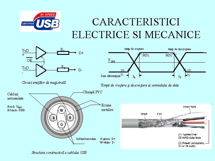 CARACTERISTICI ELECTRICE SI MECANICE timp de creştere RS Tx. D + D+ 90% timp