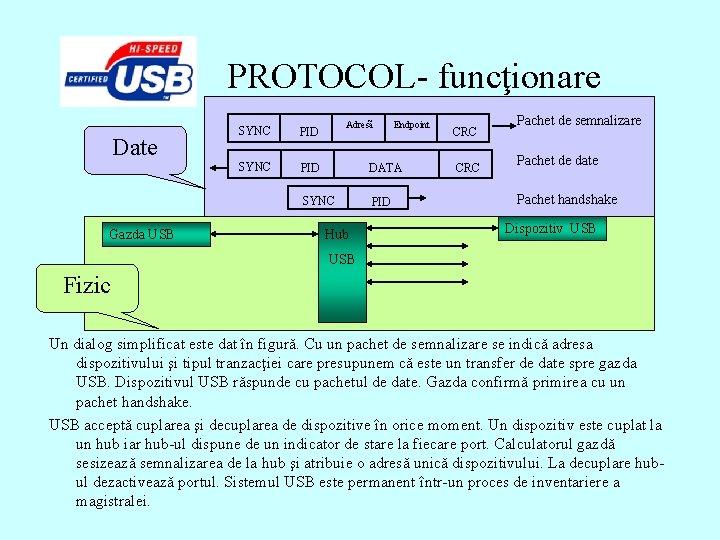 PROTOCOL- funcţionare Date Gazda USB Adresã Endpoint SYNC PID DATA SYNC PID Hub CRC