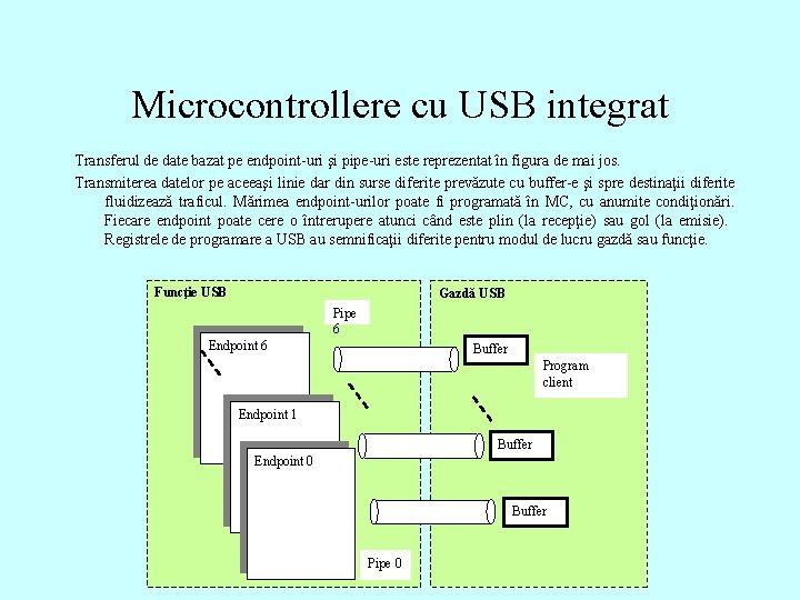 Microcontrollere cu USB integrat Transferul de date bazat pe endpoint-uri şi pipe-uri este reprezentat
