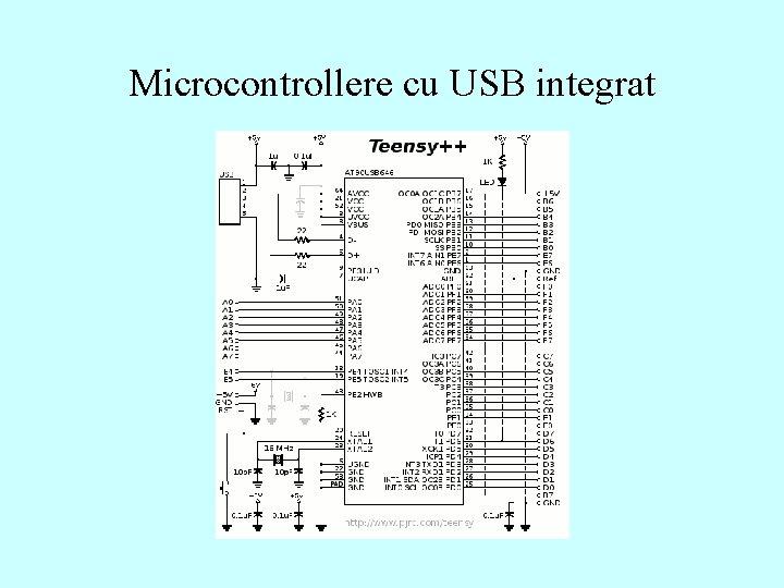 Microcontrollere cu USB integrat