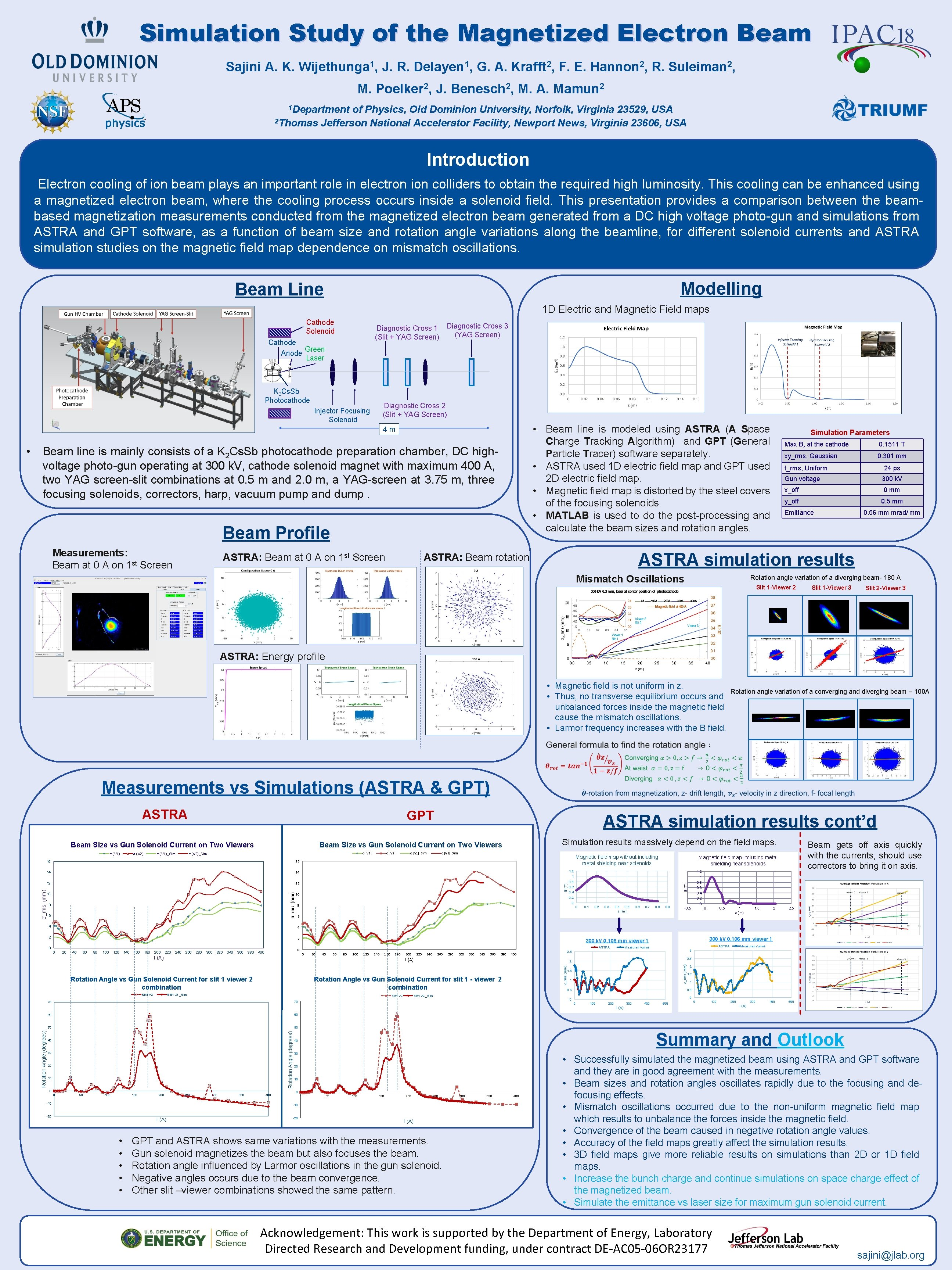 Simulation Study of the Magnetized Electron Beam Sajini A. K. Wijethunga 1, J. R.
