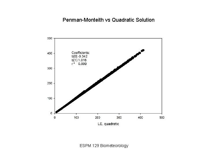 Penman-Monteith vs Quadratic Solution ESPM 129 Biometeorology