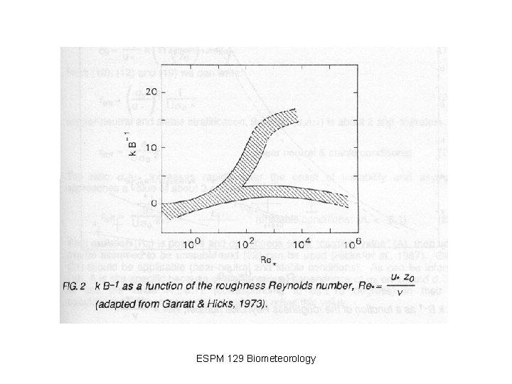 ESPM 129 Biometeorology