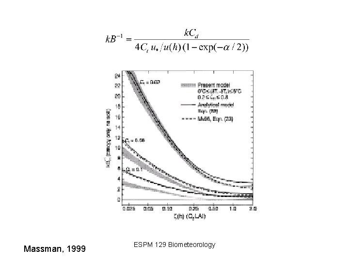 Massman, 1999 ESPM 129 Biometeorology
