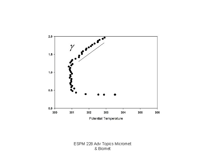 ESPM 228 Adv Topics Micromet & Biomet