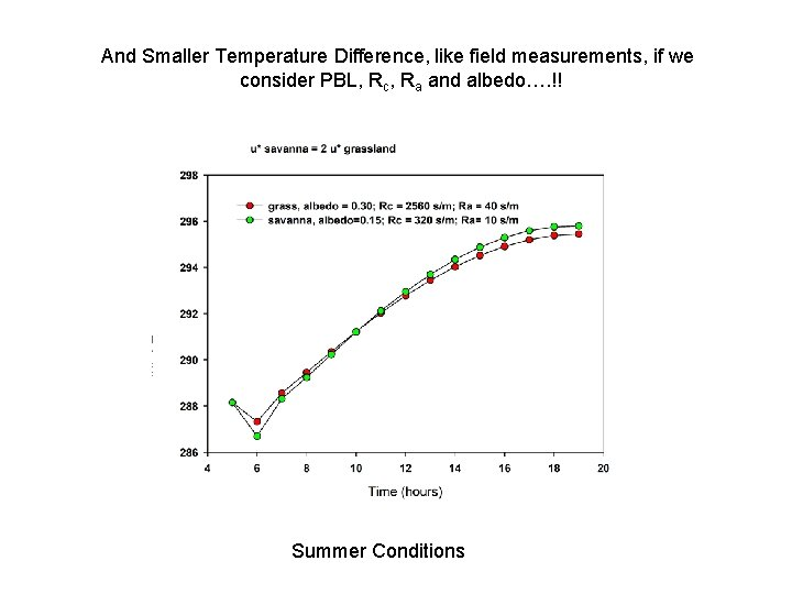 And Smaller Temperature Difference, like field measurements, if we consider PBL, Rc, Ra and