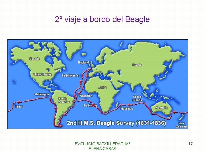 2º viaje a bordo del Beagle EVOLUCIÓ BATXILLERAT. Mª ELENA CASAS 17