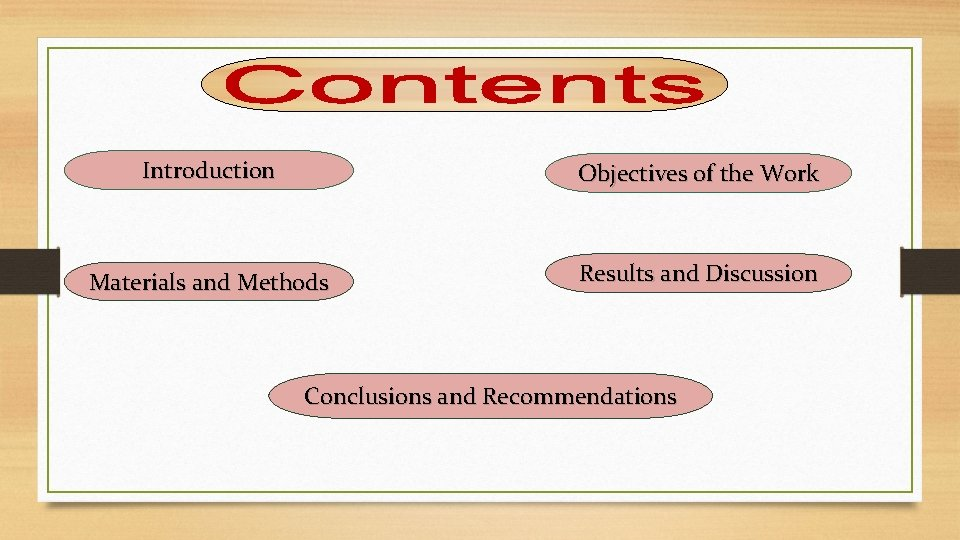 Introduction Objectives of the Work Materials and Methods Results and Discussion Conclusions and Recommendations
