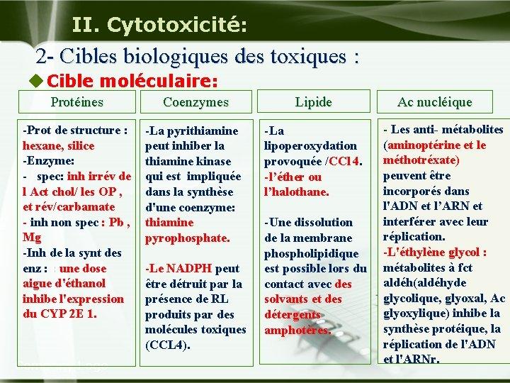 II. Cytotoxicité: 2 - Cibles biologiques des toxiques : u Cible moléculaire: Protéines Coenzymes