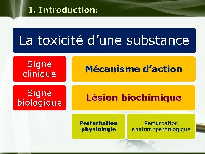 I. Introduction: La toxicité d'une substance Signe clinique Mécanisme d'action Signe biologique Lésion biochimique