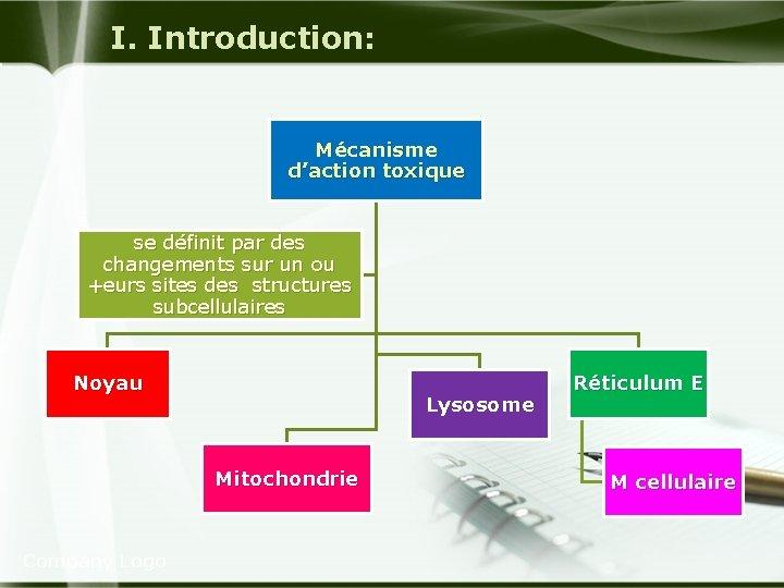 I. Introduction: Mécanisme d'action toxique se définit par des changements sur un ou +eurs