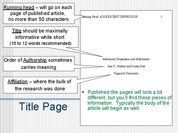 Running head – will go on each page of published article, no more than