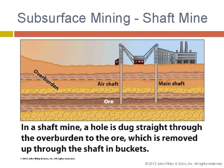Subsurface Mining - Shaft Mine © 2012 John Wiley & Sons, Inc. All rights