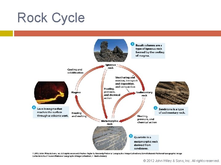 Rock Cycle © 2012 John Wiley & Sons, Inc. All rights reserved.