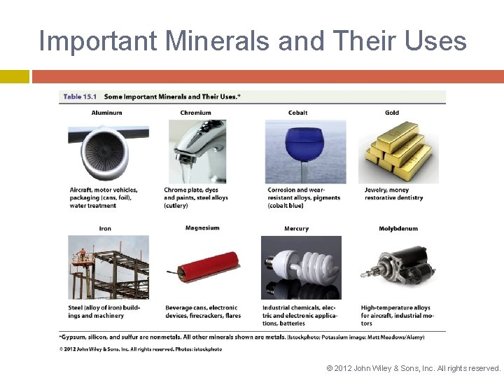 Important Minerals and Their Uses © 2012 John Wiley & Sons, Inc. All rights