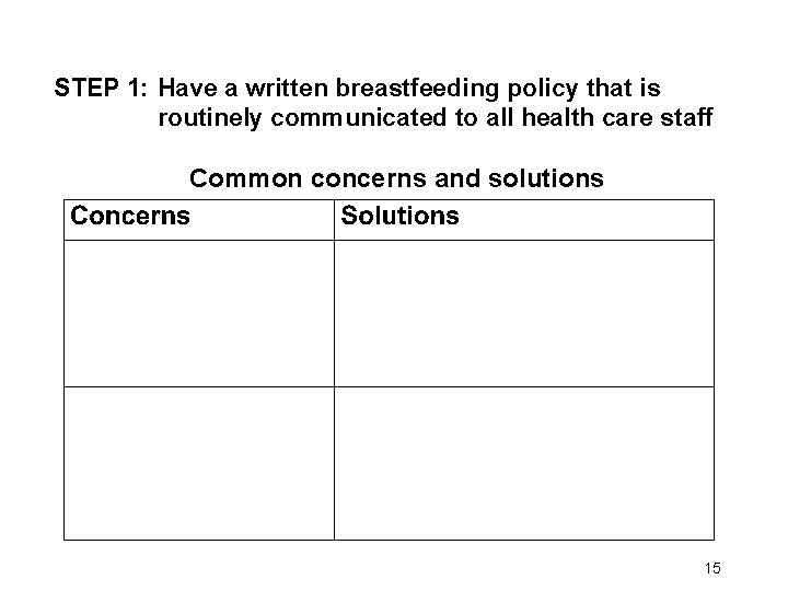 STEP 1: Have a written breastfeeding policy that is routinely communicated to all health
