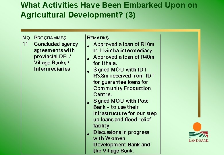 What Activities Have Been Embarked Upon on Agricultural Development? (3)