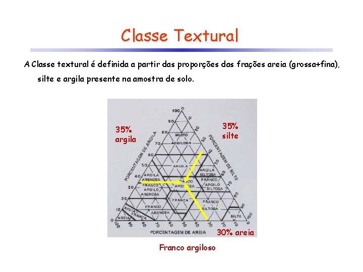 Classe Textural A Classe textural é definida a partir das proporções das frações areia
