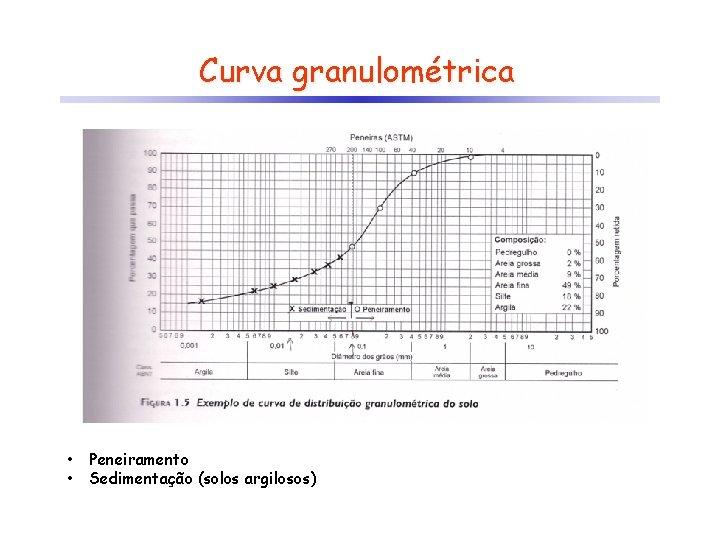 Curva granulométrica • • Peneiramento Sedimentação (solos argilosos)