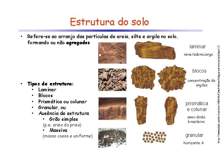 • Refere-se ao arranjo das partículas de areia, silte e argila no solo,