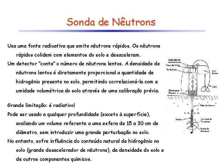 Sonda de Nêutrons Usa uma fonte radioativa que emite nêutrons rápidos. Os nêutrons rápidos