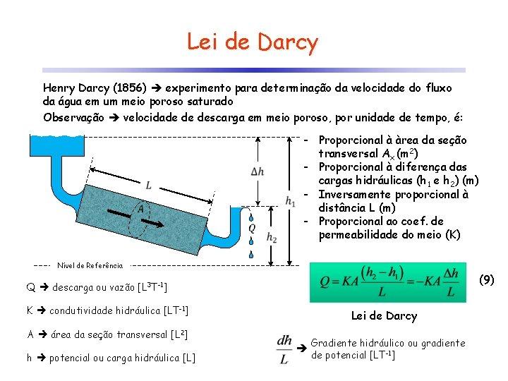 Lei de Darcy Henry Darcy (1856) experimento para determinação da velocidade do fluxo da