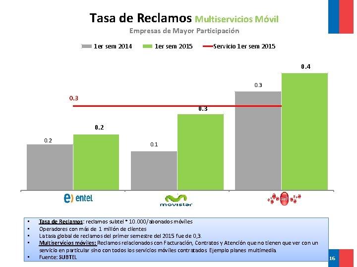 Tasa de Reclamos Multiservicios Móvil Empresas de Mayor Participación 1 er sem 2014 1
