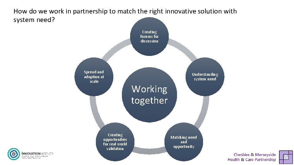How do we work in partnership to match the right innovative solution with system