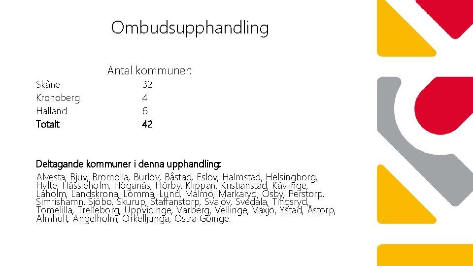 Ombudsupphandling Skåne Kronoberg Halland Totalt Antal kommuner: 32 4 6 42 Deltagande kommuner i